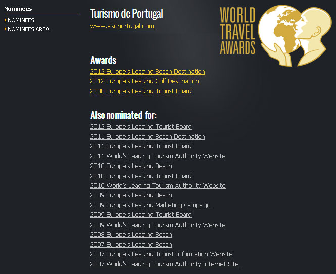world-travel-awards-portugal